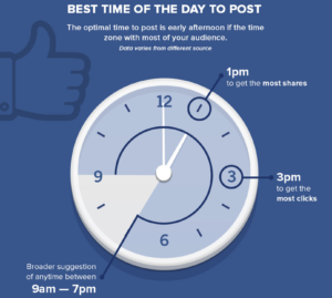 facebook-best-time-to-post