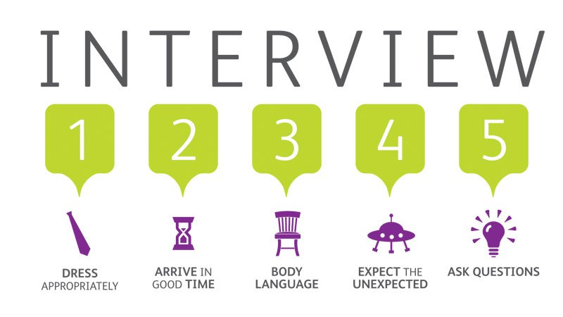 tips for getting job interviews