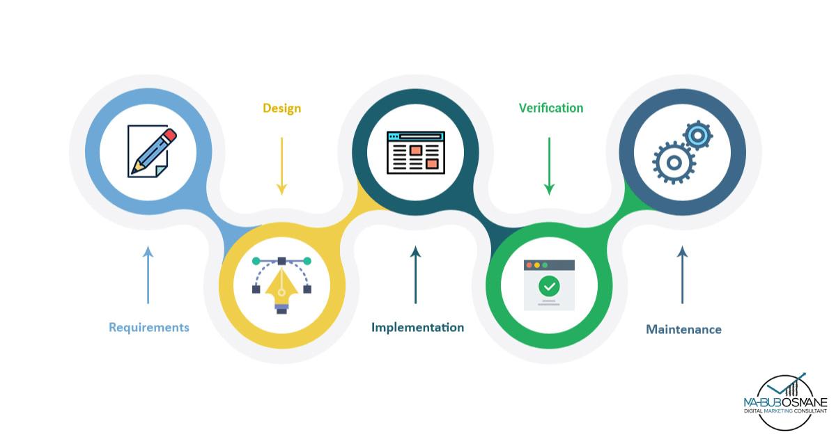 Software-Development-Service